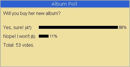 The results of the Album poll